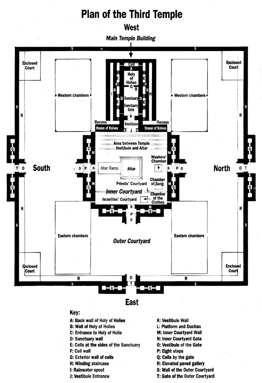 Templeplan