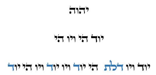 42 letter name of god – KabbalahSecrets.com