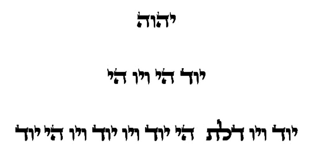 72 Names – KabbalahSecrets com