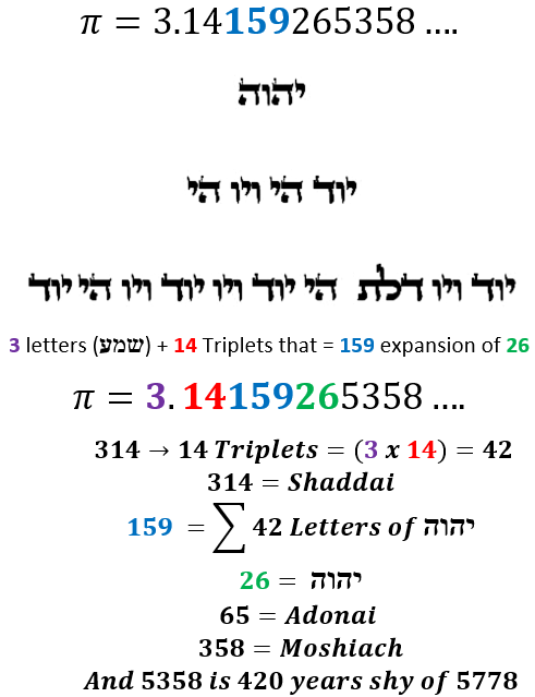KabbalahSecrets com – Digging out the hidden codes and